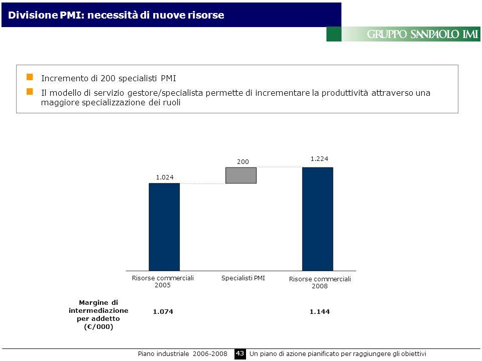 43 Incremento di 200 specialisti PMI Il modello di servizio gestore/specialista permette di incrementare la produttività attraverso una maggiore speci