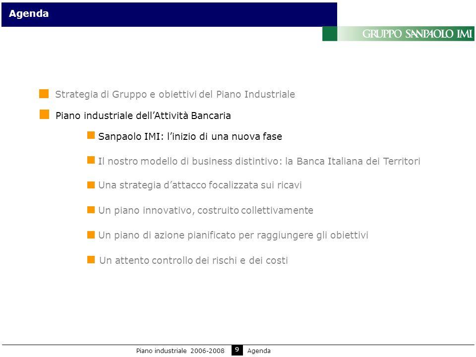 10 La struttura organizzativa è definita Il ricambio generazionale è stato completato Lintegrazione è ora completata La rete sportelli è ben strutturata La migliore struttura distributiva in Italia Presenza sul territorio (quote di mercato) 5 % - < 12% 2 % - < 5% 1% - < 2% < 1% 12 % - < 20% 20% Ricambio generazionale (dati di Gruppo) - 7.638 45.217 24% 57% 19% +285 + 5.602 21% 59% 20% Fine 2002 Altro (*) Uscite Fine 2005 (*) Variazioni nette di perimetro > 50 anni 33-49 anni < 32 anni 43.466 Perimetro e dati Italian Gaap Oggi la Banca è pronta per iniziare una nuova fase Entrate Piano industriale 2006-2008Sanpaolo IMI: linizio di una nuova fase