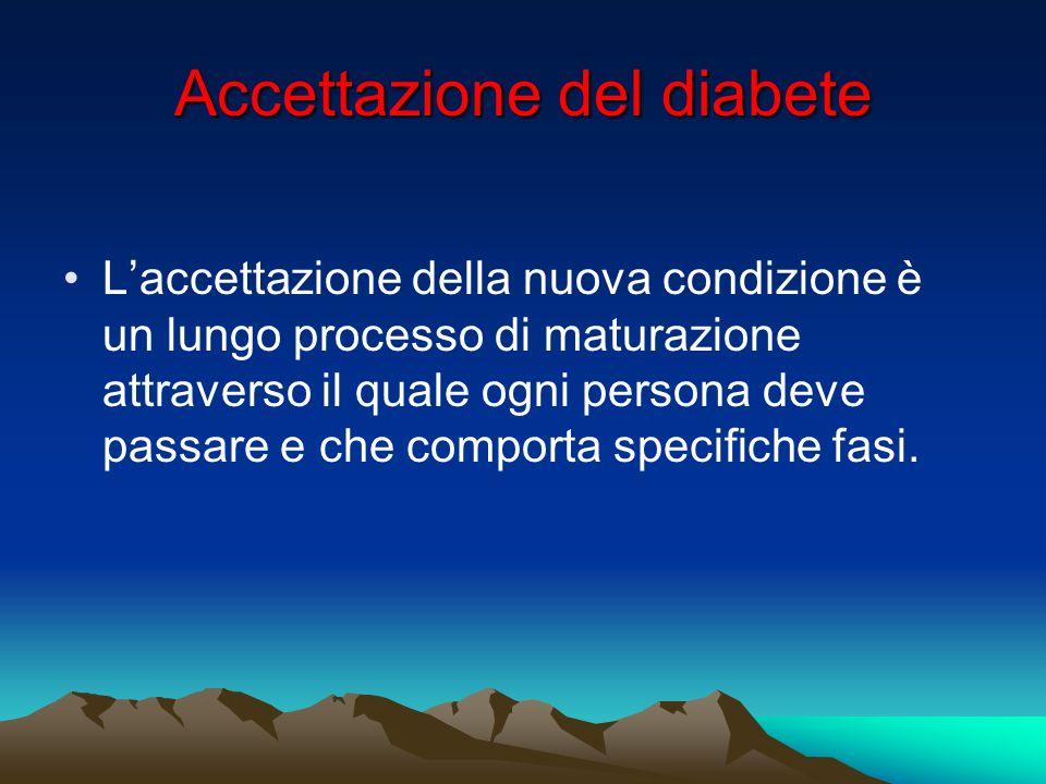 Accettazione del diabete Laccettazione della nuova condizione è un lungo processo di maturazione attraverso il quale ogni persona deve passare e che c