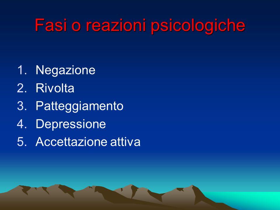 Fasi o reazioni psicologiche 1.Negazione 2.Rivolta 3.Patteggiamento 4.Depressione 5.Accettazione attiva