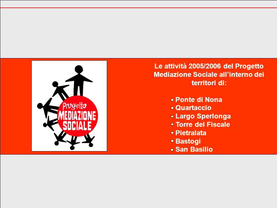 Le attività 2005/2006 del Progetto Mediazione Sociale allinterno dei territori di: Ponte di Nona Quartaccio Largo Sperlonga Torre del Fiscale Pietrala