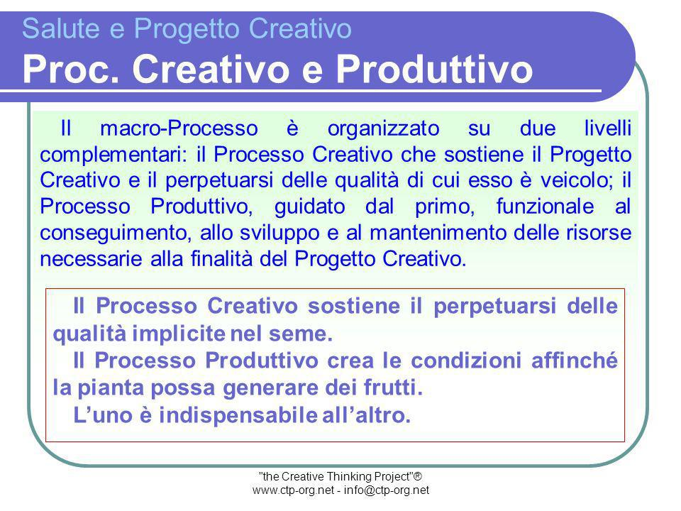 the Creative Thinking Project ® www.ctp-org.net - info@ctp-org.net Salute e Progetto Creativo Proc.