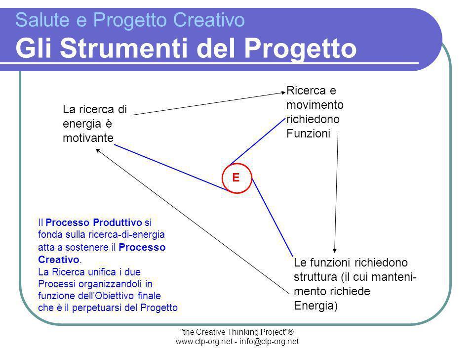 the Creative Thinking Project ® www.ctp-org.net - info@ctp-org.net GLI STRUMENTI PROGETTUALI DELLA COMUNICAZIONE CREATIVA Quando… Cosa… Perché… Come… COME STARE BENE.