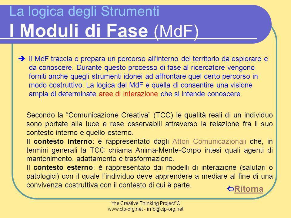 the Creative Thinking Project ® www.ctp-org.net - info@ctp-org.net La logica degli Strumenti I Test (T) Le Prime spedizioni sono composte principalmente da Test di sondaggio.