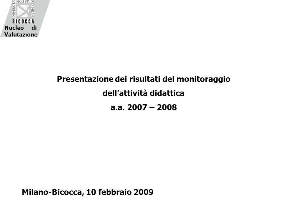 Nucleo di Valutazione Presentazione dei risultati del monitoraggio dellattività didattica a.a.