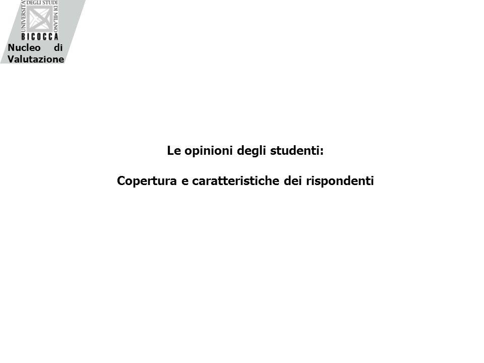 Nucleo di Valutazione Le opinioni degli studenti: Copertura e caratteristiche dei rispondenti