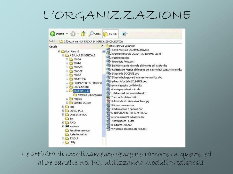 LORGANIZZAZIONE Le attività di coordinamento vengono raccolte in queste ed altre cartelle nel PC, utilizzando moduli predisposti