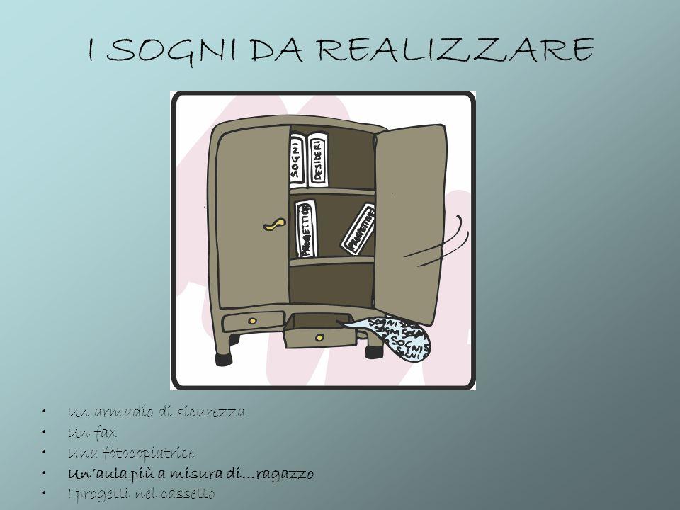 I SOGNI DA REALIZZARE Un armadio di sicurezza Un fax Una fotocopiatrice Unaula più a misura di…ragazzo I progetti nel cassetto