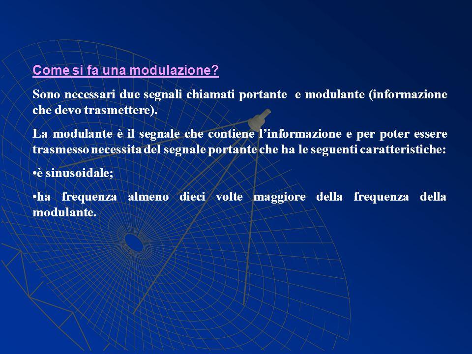 Come si fa una modulazione? Sono necessari due segnali chiamati portante e modulante (informazione che devo trasmettere). La modulante è il segnale ch