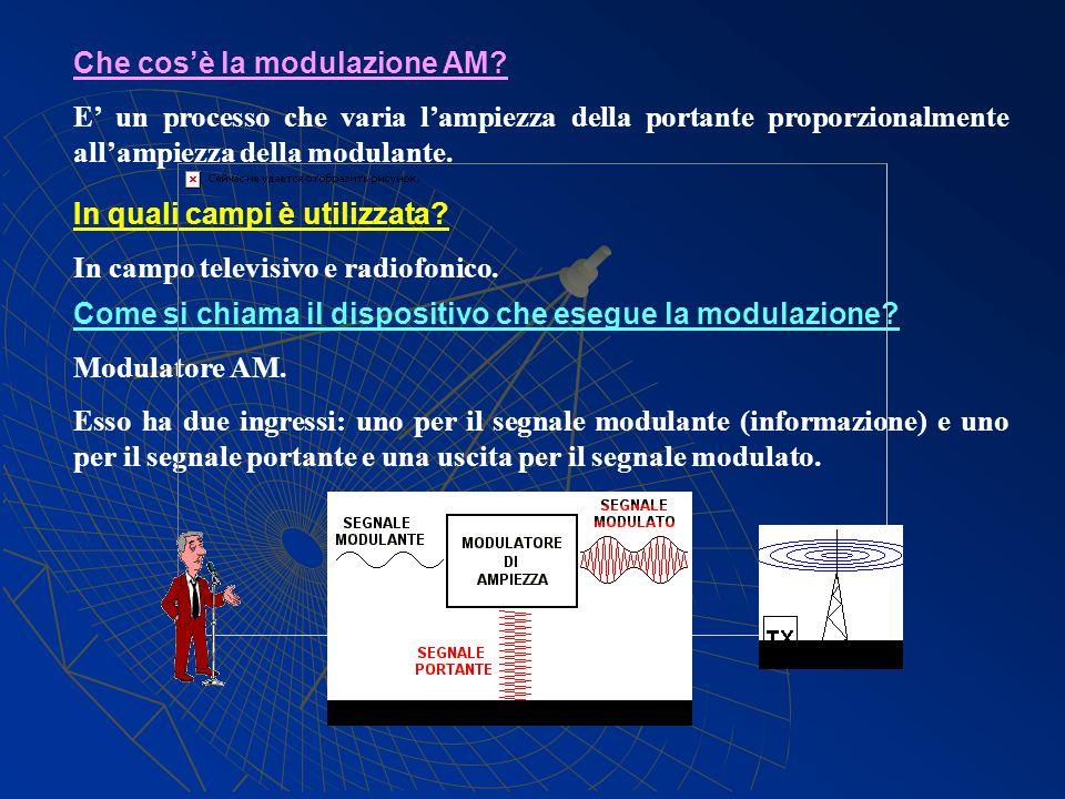 Che cosè la modulazione AM? E un processo che varia lampiezza della portante proporzionalmente allampiezza della modulante. In quali campi è utilizzat