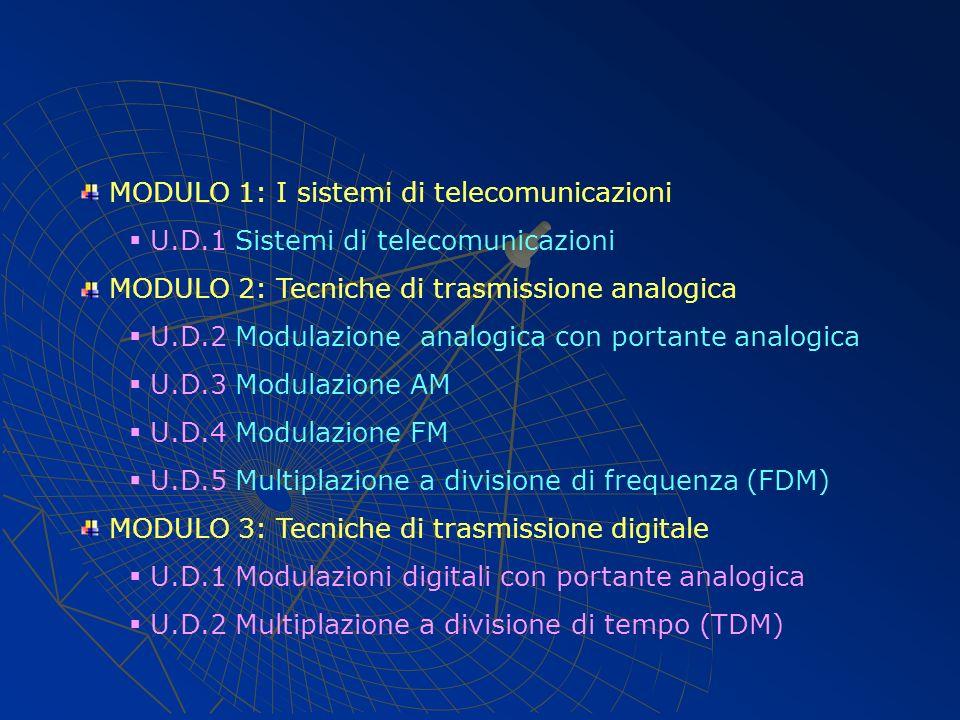 MODULO 1: I sistemi di telecomunicazioni U.D.1 Sistemi di telecomunicazioni MODULO 2: Tecniche di trasmissione analogica U.D.2 Modulazione analogica c