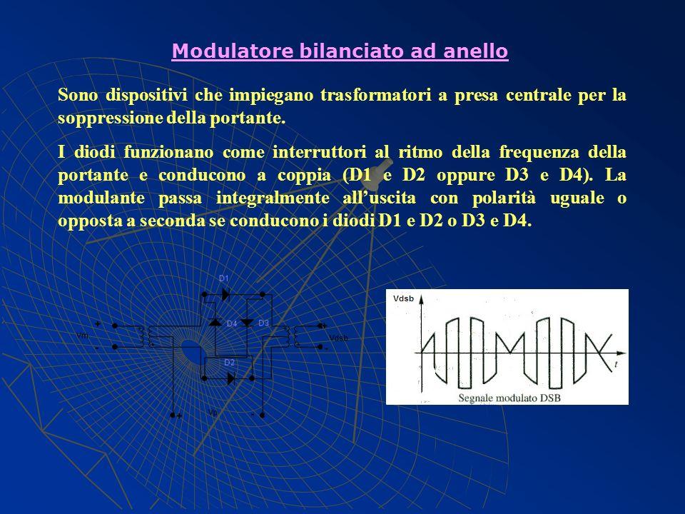Modulatore bilanciato ad anello Sono dispositivi che impiegano trasformatori a presa centrale per la soppressione della portante. I diodi funzionano c