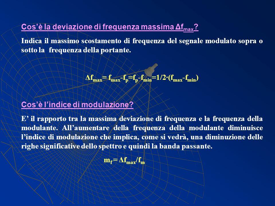 Cosè lindice di modulazione? E il rapporto tra la massima deviazione di frequenza e la frequenza della modulante. Allaumentare della frequenza della m
