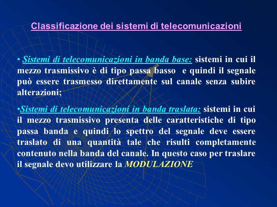Classificazione dei sistemi di telecomunicazioni Sistemi di telecomunicazioni in banda base: sistemi in cui il mezzo trasmissivo è di tipo passa basso