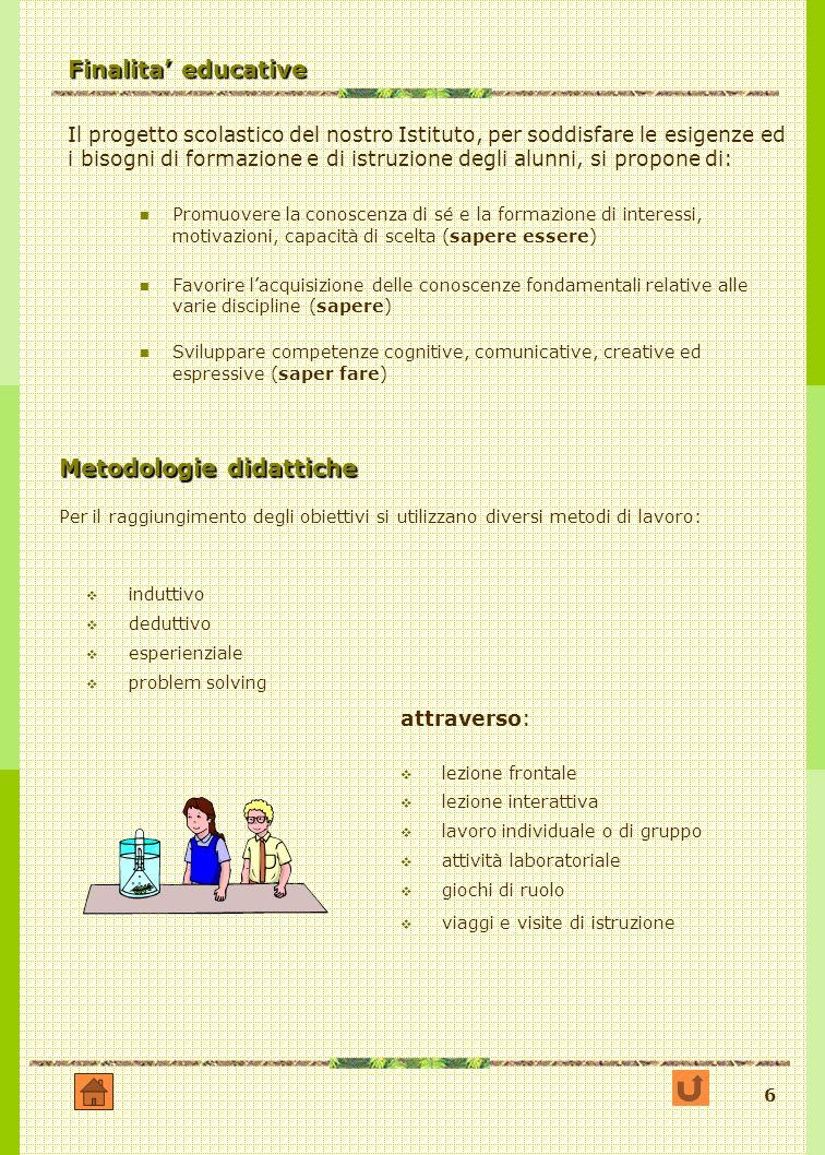 6 Finalita educative Il progetto scolastico del nostro Istituto, per soddisfare le esigenze ed i bisogni di formazione e di istruzione degli alunni, si propone di: Promuovere la conoscenza di sé e la formazione di interessi, motivazioni, capacità di scelta (sapere essere) Favorire lacquisizione delle conoscenze fondamentali relative alle varie discipline (sapere) Sviluppare competenze cognitive, comunicative, creative ed espressive (saper fare) Metodologie didattiche Per il raggiungimento degli obiettivi si utilizzano diversi metodi di lavoro: induttivo deduttivo esperienziale problem solving attraverso: lezione frontale lezione interattiva lavoro individuale o di gruppo attività laboratoriale giochi di ruolo viaggi e visite di istruzione
