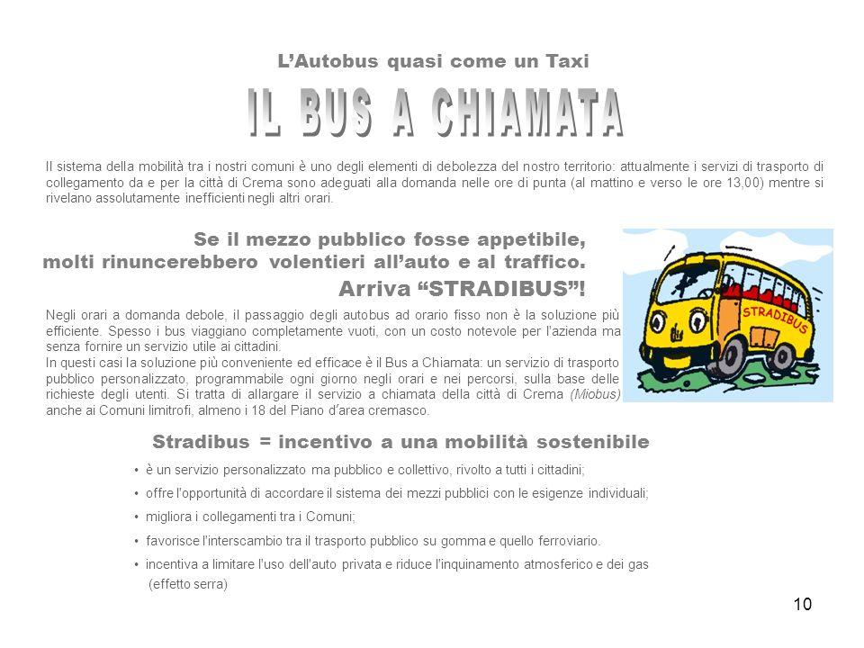 10 LAutobus quasi come un Taxi Il sistema della mobilit à tra i nostri comuni è uno degli elementi di debolezza del nostro territorio: attualmente i s