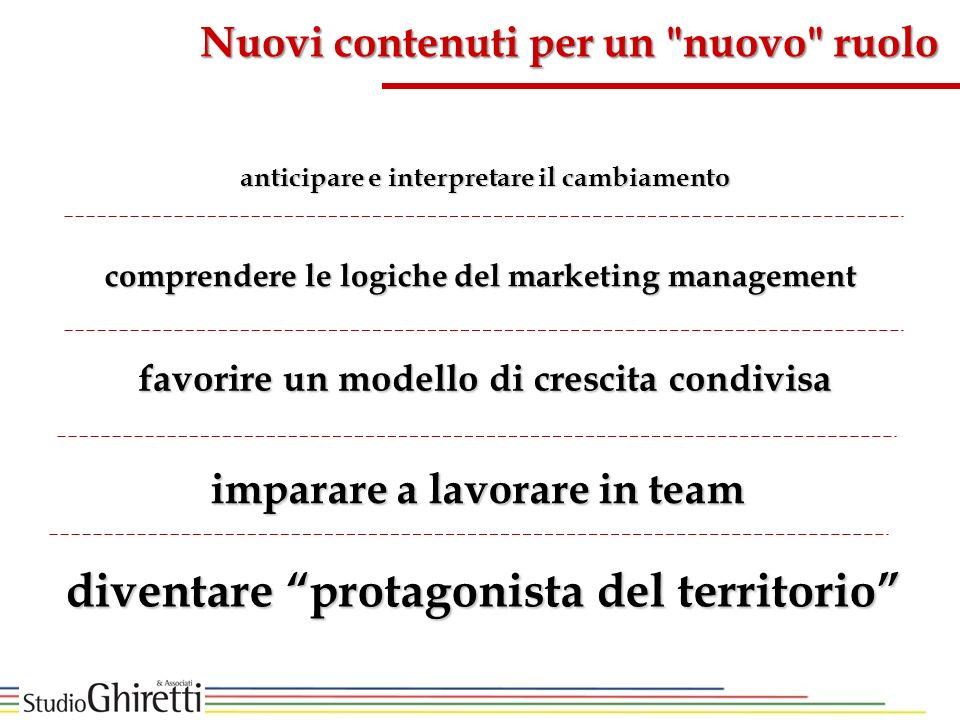comprendere le logiche del marketing management anticipare e interpretare il cambiamento favorire un modello di crescita condivisa imparare a lavorare
