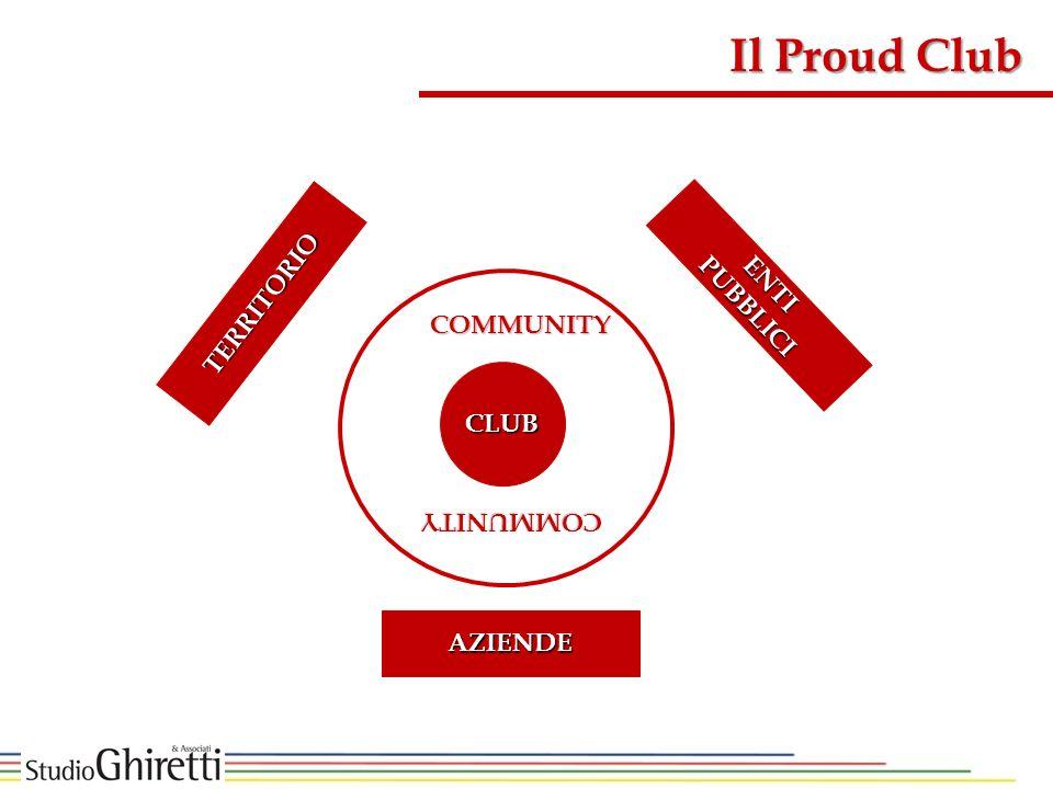 TERRITORIO ENTIPUBBLICI AZIENDE CLUB COMMUNITY COMMUNITY Il Proud Club