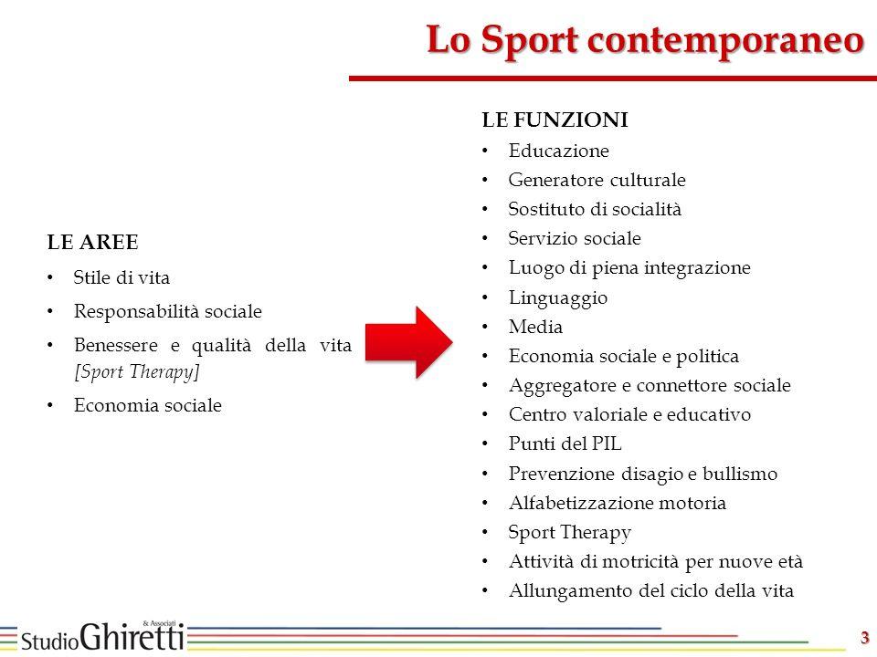 3 Lo Sport contemporaneo LE FUNZIONI Educazione Generatore culturale Sostituto di socialità Servizio sociale Luogo di piena integrazione Linguaggio Me