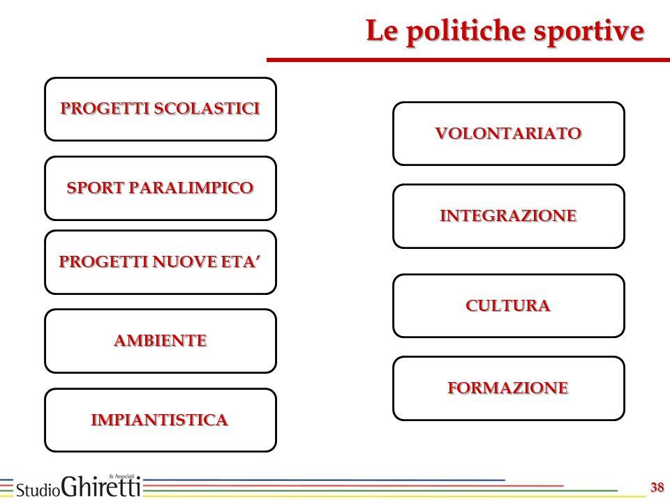 38 Le politiche sportive PROGETTI SCOLASTICI PROGETTI NUOVE ETA AMBIENTE IMPIANTISTICA VOLONTARIATO INTEGRAZIONE CULTURA FORMAZIONE SPORT PARALIMPICO