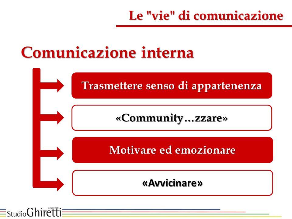 «Avvicinare» Comunicazione interna Trasmettere senso di appartenenza «Community…zzare» Motivare ed emozionare