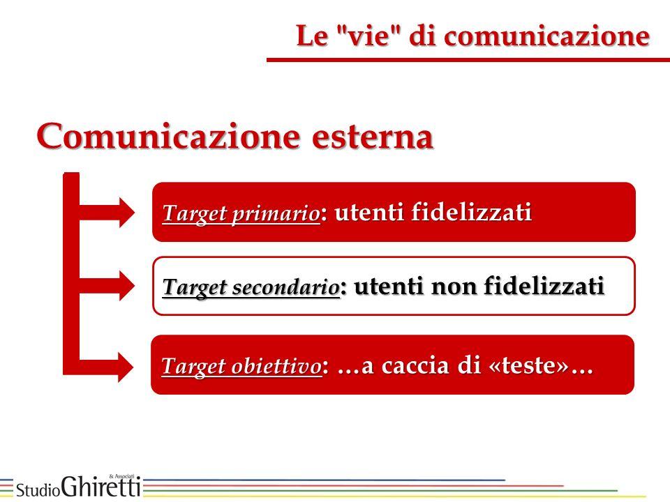 Le vie di comunicazione Comunicazione esterna Target primario : utenti fidelizzati Target secondario : utenti non fidelizzati Target obiettivo : …a caccia di «teste»…