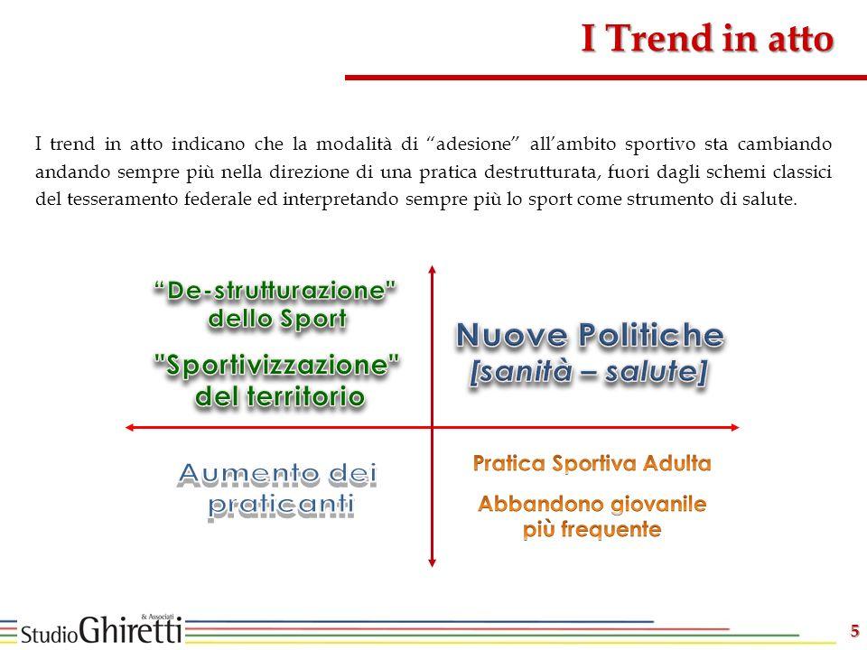 5 I Trend in atto I trend in atto indicano che la modalità di adesione allambito sportivo sta cambiando andando sempre più nella direzione di una prat