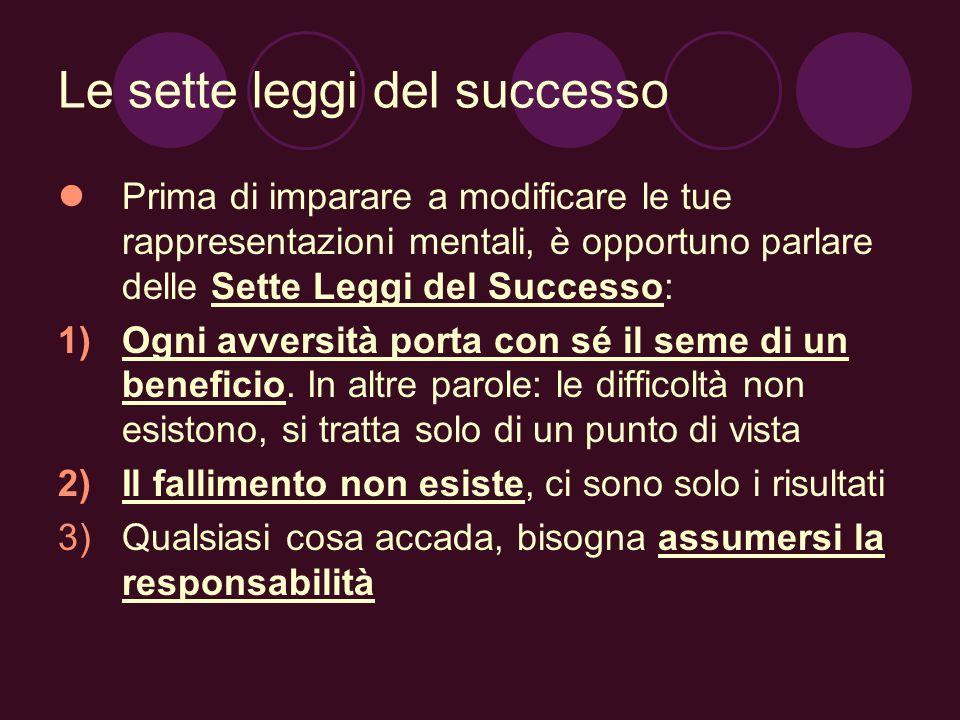 Le sette leggi del successo Prima di imparare a modificare le tue rappresentazioni mentali, è opportuno parlare delle Sette Leggi del Successo: 1)Ogni