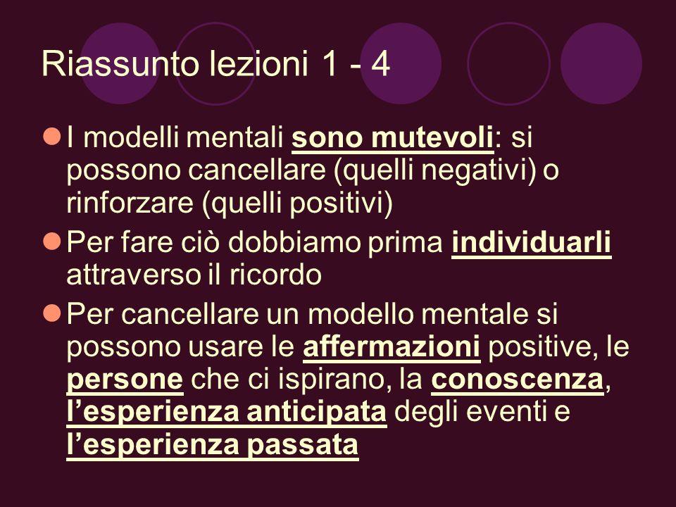 Riassunto lezioni 1 - 4 I modelli mentali sono mutevoli: si possono cancellare (quelli negativi) o rinforzare (quelli positivi) Per fare ciò dobbiamo