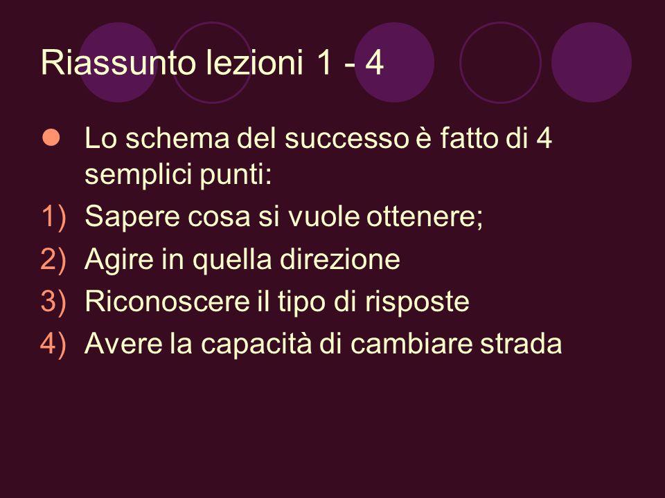 Riassunto lezioni 1 - 4 Lo schema del successo è fatto di 4 semplici punti: 1)Sapere cosa si vuole ottenere; 2)Agire in quella direzione 3)Riconoscere