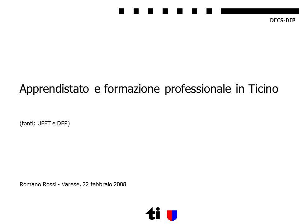 DECS-DFP Apprendistato e formazione professionale in Ticino (fonti: UFFT e DFP) Romano Rossi - Varese, 22 febbraio 2008