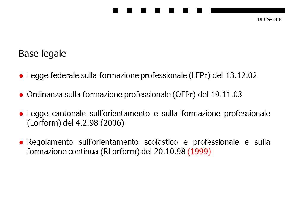 DECS-DFP Base legale Legge federale sulla formazione professionale (LFPr) del 13.12.02 Ordinanza sulla formazione professionale (OFPr) del 19.11.03 Le
