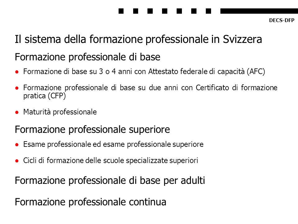 DECS-DFP Il sistema della formazione professionale in Svizzera Formazione professionale di base Formazione di base su 3 o 4 anni con Attestato federal
