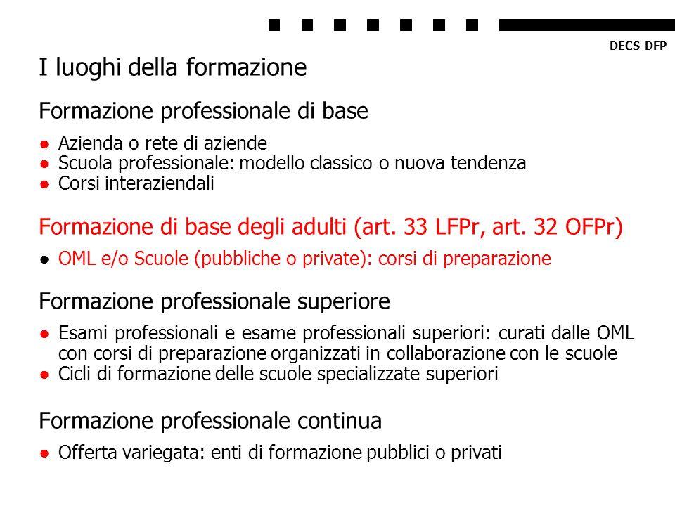 DECS-DFP I luoghi della formazione Formazione professionale di base Azienda o rete di aziende Scuola professionale: modello classico o nuova tendenza