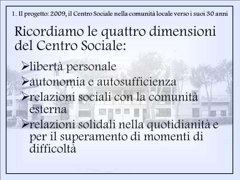 libertà personale autonomia e autosufficienza relazioni sociali con la comunità esterna relazioni solidali nella quotidianità e per il superamento di