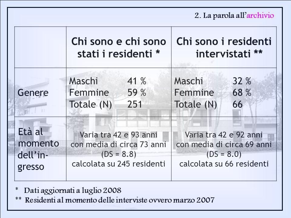2. La parola allarchivio Chi sono e chi sono stati i residenti * Chi sono i residenti intervistati ** Genere Maschi41 % Femmine59 % Totale (N)251 Masc