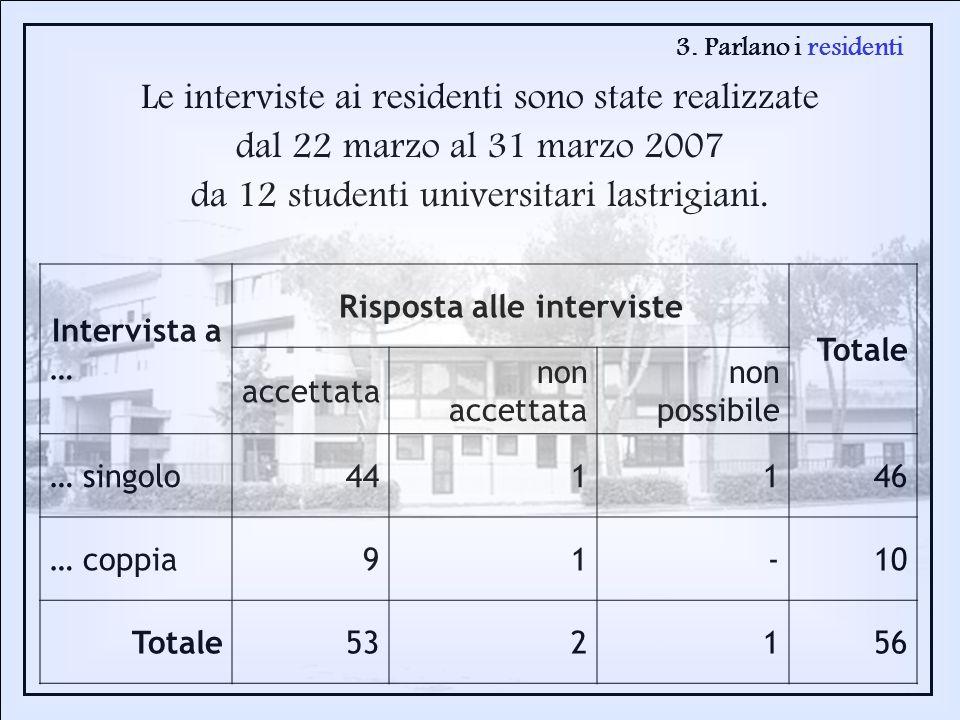 3. Parlano i residenti Le interviste ai residenti sono state realizzate dal 22 marzo al 31 marzo 2007 da 12 studenti universitari lastrigiani. Intervi