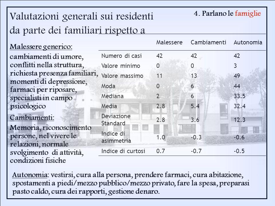 4. Parlano le famiglie Malessere generico: cambiamenti di umore, conflitti nella struttura, richiesta presenza familiari, momenti di depressione, farm