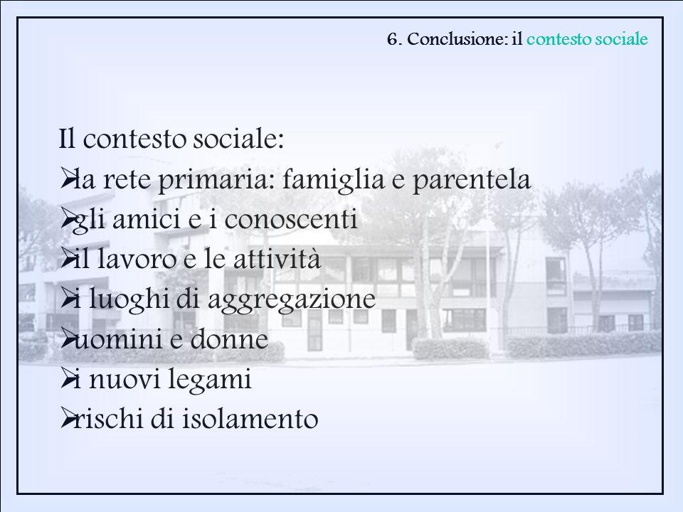 6. Conclusione: il contesto sociale Il contesto sociale: la rete primaria: famiglia e parentela gli amici e i conoscenti il lavoro e le attività i luo