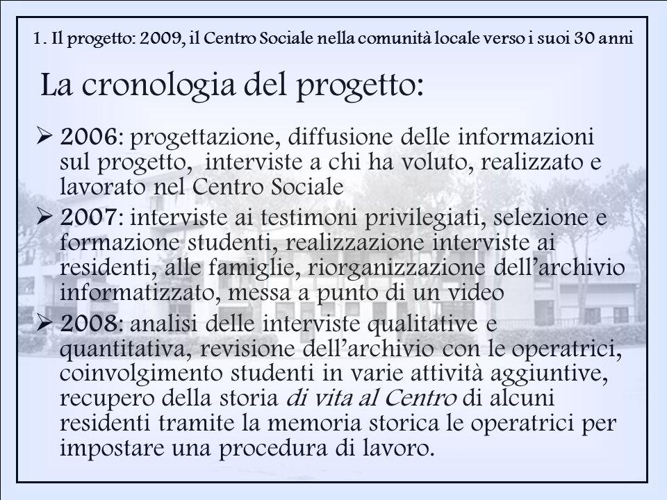 2006: progettazione, diffusione delle informazioni sul progetto, interviste a chi ha voluto, realizzato e lavorato nel Centro Sociale 2007: interviste