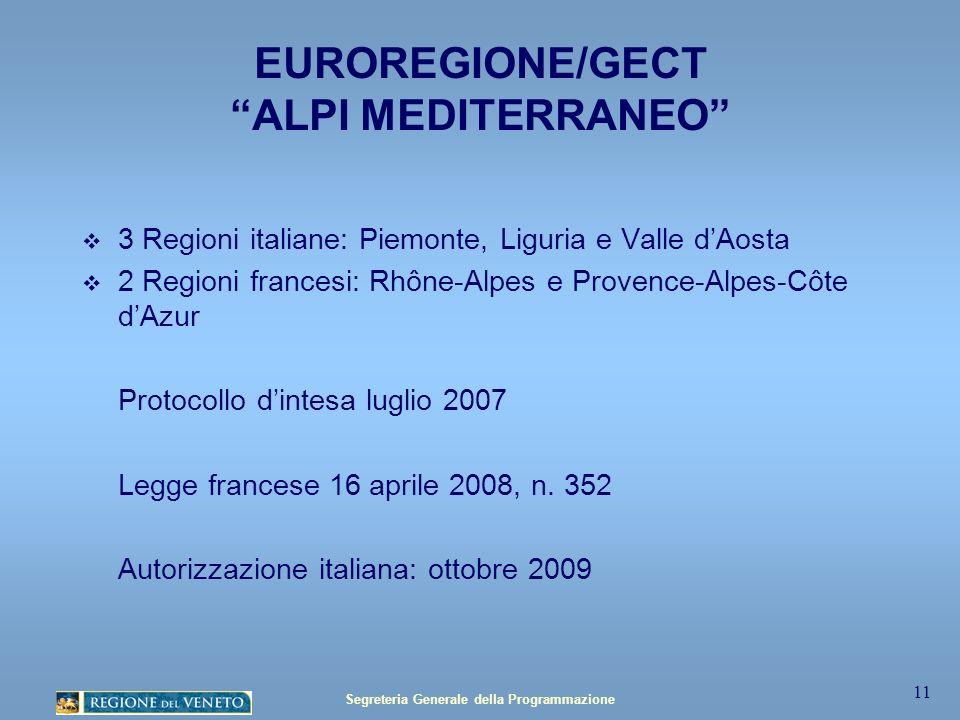 Segreteria Generale della Programmazione 11 EUROREGIONE/GECT ALPI MEDITERRANEO 3 Regioni italiane: Piemonte, Liguria e Valle dAosta 2 Regioni francesi: Rhône-Alpes e Provence-Alpes-Côte dAzur Protocollo dintesa luglio 2007 Legge francese 16 aprile 2008, n.