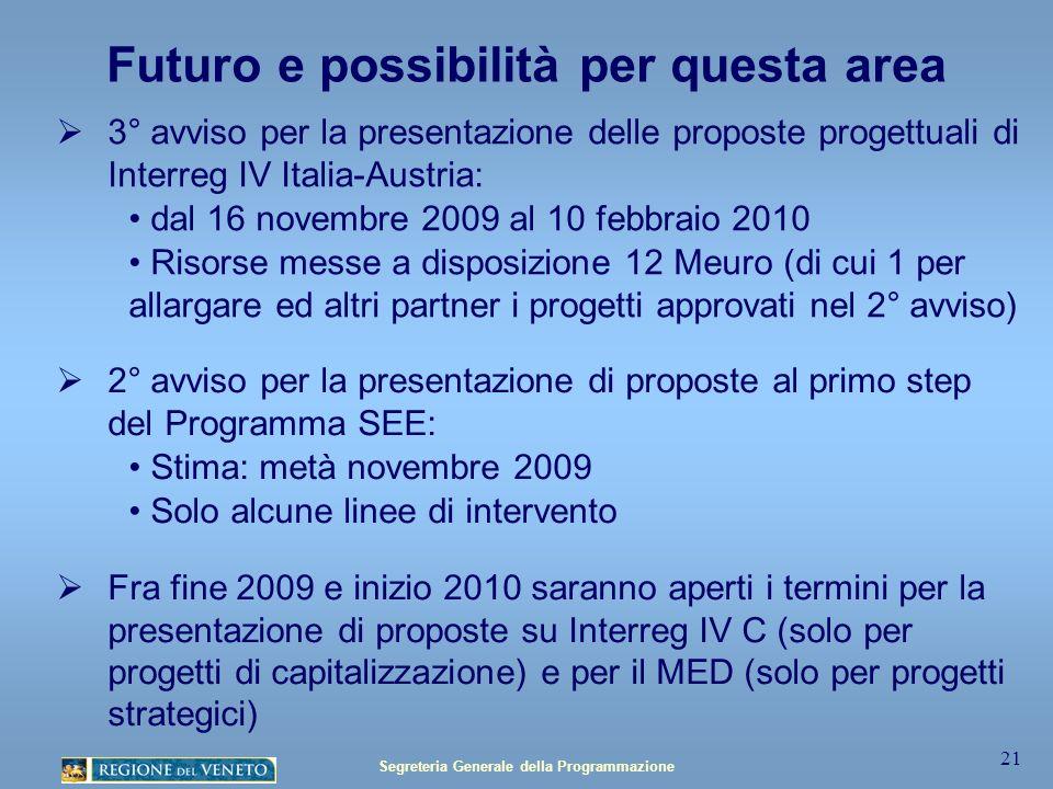 Segreteria Generale della Programmazione 21 Futuro e possibilità per questa area 3° avviso per la presentazione delle proposte progettuali di Interreg IV Italia-Austria: dal 16 novembre 2009 al 10 febbraio 2010 Risorse messe a disposizione 12 Meuro (di cui 1 per allargare ed altri partner i progetti approvati nel 2° avviso) 2° avviso per la presentazione di proposte al primo step del Programma SEE: Stima: metà novembre 2009 Solo alcune linee di intervento Fra fine 2009 e inizio 2010 saranno aperti i termini per la presentazione di proposte su Interreg IV C (solo per progetti di capitalizzazione) e per il MED (solo per progetti strategici)