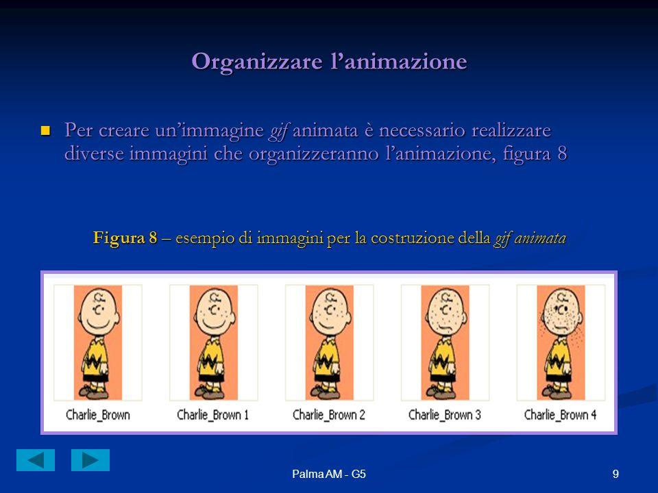 9 Organizzare lanimazione Per creare unimmagine gif animata è necessario realizzare diverse immagini che organizzeranno lanimazione, figura 8 Per creare unimmagine gif animata è necessario realizzare diverse immagini che organizzeranno lanimazione, figura 8 Figura 8 – esempio di immagini per la costruzione della gif animata