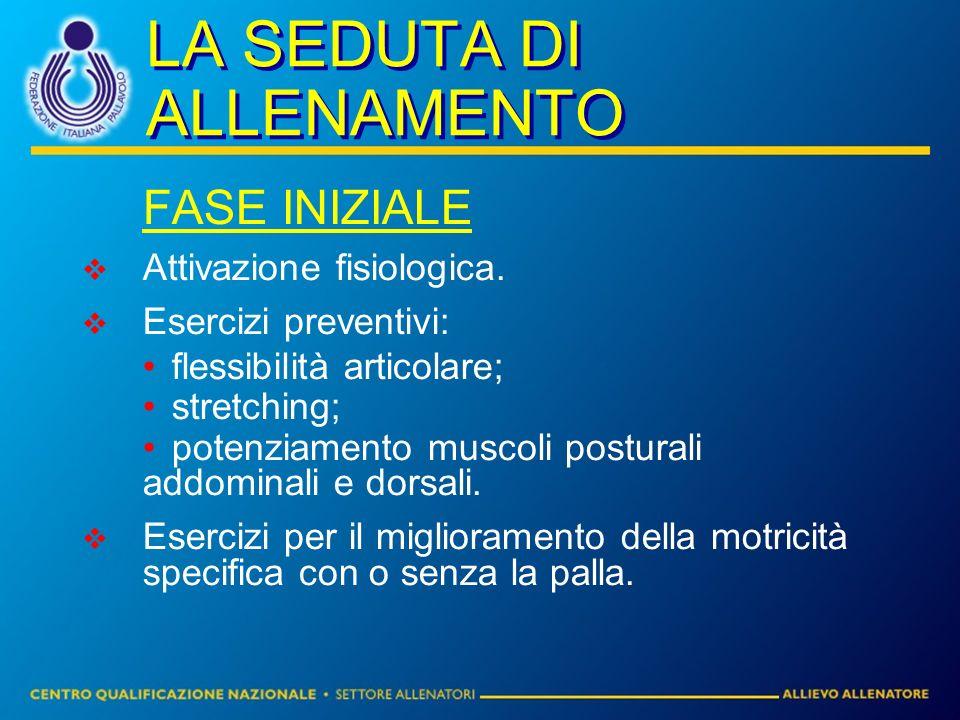 LA SEDUTA DI ALLENAMENTO FASE INIZIALE Attivazione fisiologica.