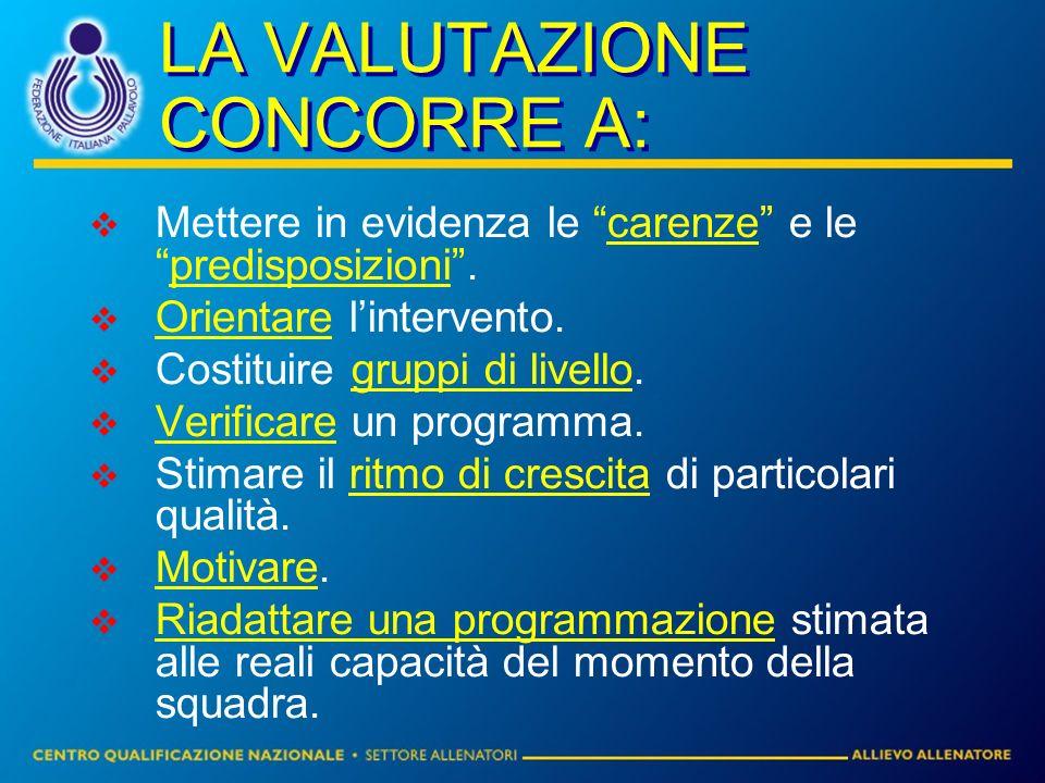 LA VALUTAZIONE CONCORRE A: Mettere in evidenza le carenze e lepredisposizioni.