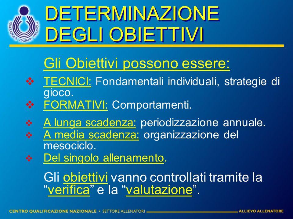 DETERMINAZIONE DEGLI OBIETTIVI Gli Obiettivi possono essere: TECNICI: Fondamentali individuali, strategie di gioco.