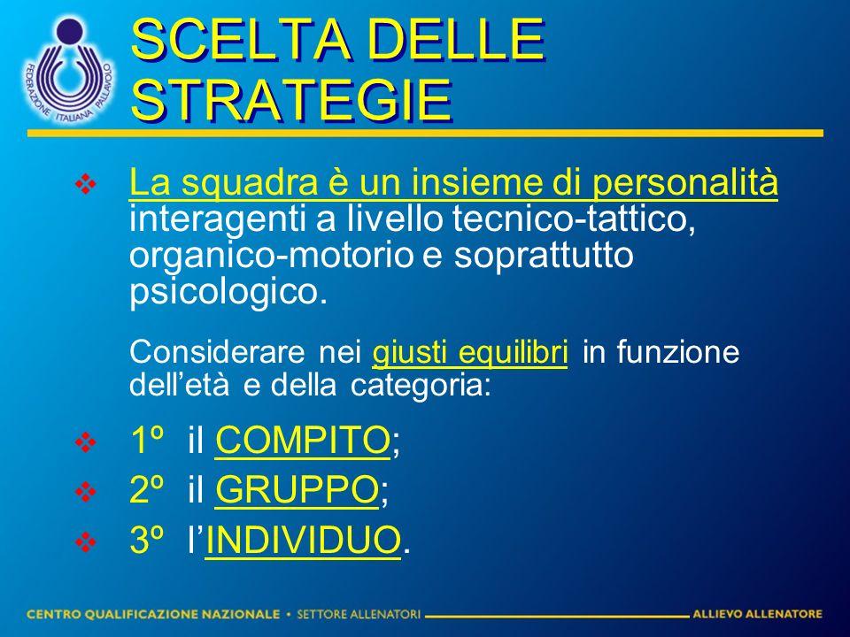 SCELTA DELLE STRATEGIE La squadra è un insieme di personalità interagenti a livello tecnico-tattico, organico-motorio e soprattutto psicologico.