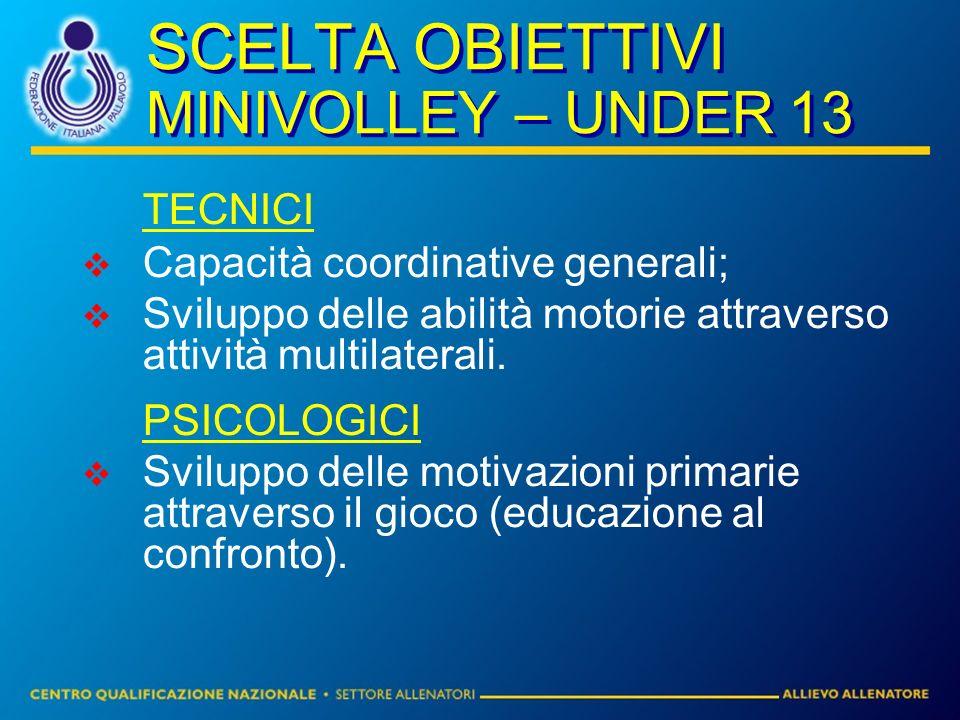 SCELTA OBIETTIVI MINIVOLLEY – UNDER 13 TECNICI Capacità coordinative generali; Sviluppo delle abilità motorie attraverso attività multilaterali.