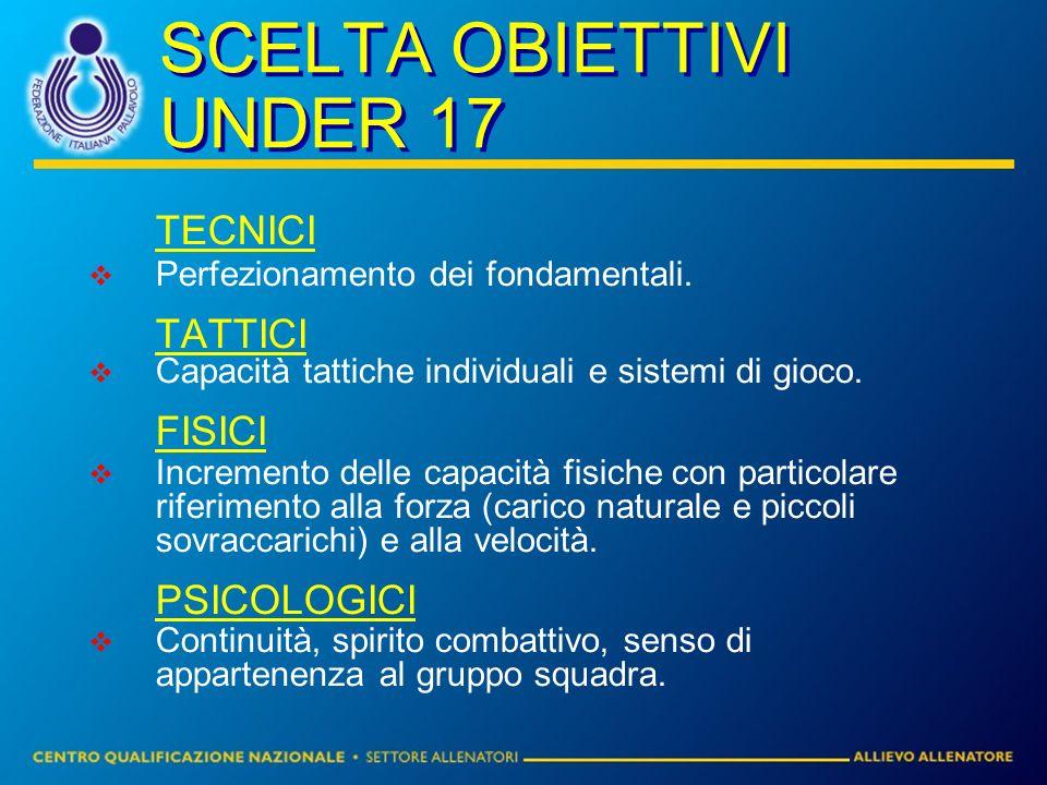 SCELTA OBIETTIVI UNDER 19 TECNICI Perfezionamento dei fondamentali (sicurezza e adattabilità a situazioni complesse, stabilità in partita).