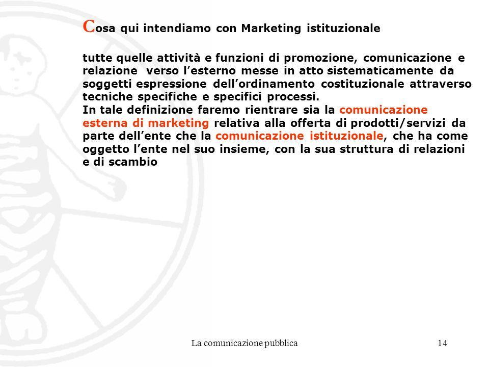 La comunicazione pubblica14 C osa qui intendiamo con Marketing istituzionale tutte quelle attività e funzioni di promozione, comunicazione e relazione verso lesterno messe in atto sistematicamente da soggetti espressione dellordinamento costituzionale attraverso tecniche specifiche e specifici processi.